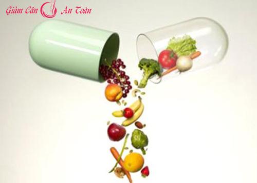 lợi và hại của việc sử dụng thuốc giảm cân-phần 2