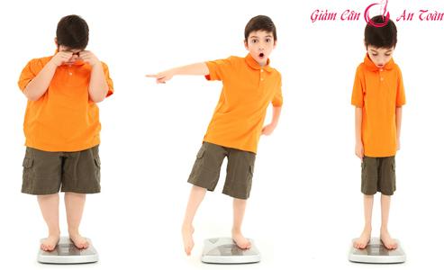 Một số nguyên nhân gây béo phì cho trẻ-phần 1