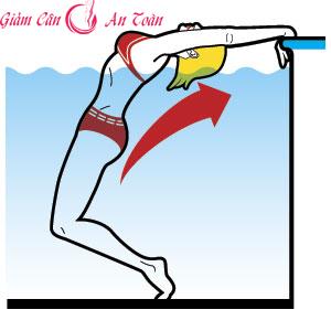Giảm cân với yoga dưới nước- bạn có tin?-p4
