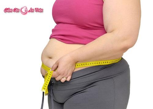 Mắc bệnh ung thư vú với gen béo phì-phần 1